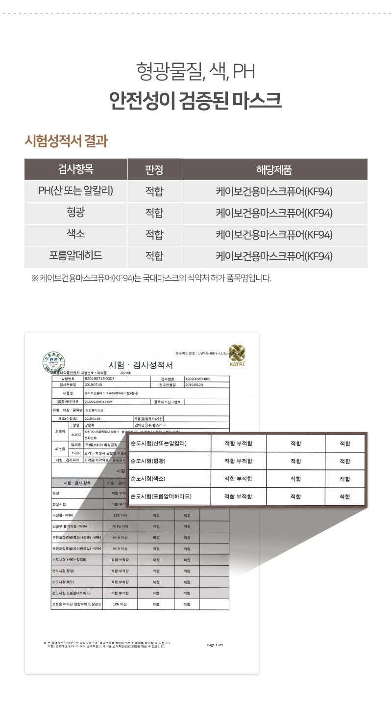 KF94 국대 황사 미세먼지 마스크 상세페이지 5