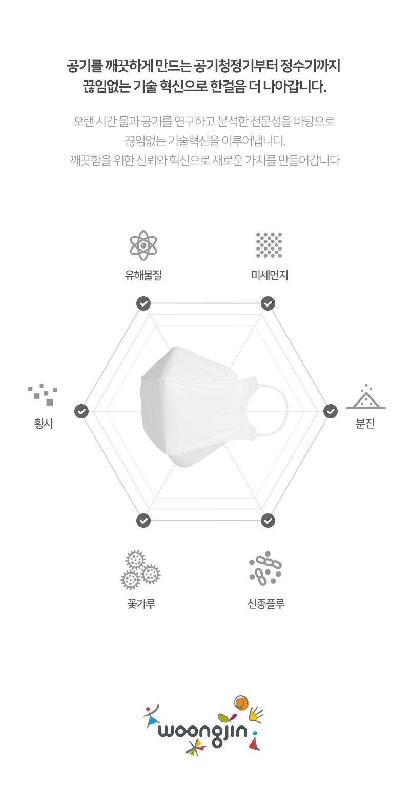 KF94 미세먼지 황사 차단 일회용 웅진 마스크 8
